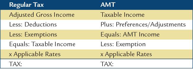 ATM calculator